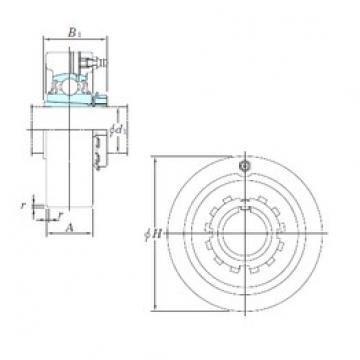KOYO UKC315 bearing units