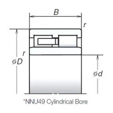 NSK NNU4936MB cylindrical roller bearings