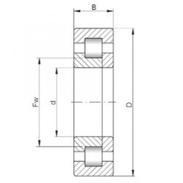 ISO NUP1018 cylindrical roller bearings