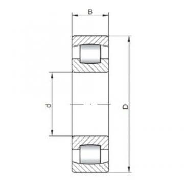 ISO 20312 spherical roller bearings