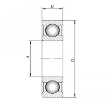 ISO 61700 deep groove ball bearings