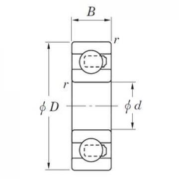 KOYO NC7202V deep groove ball bearings
