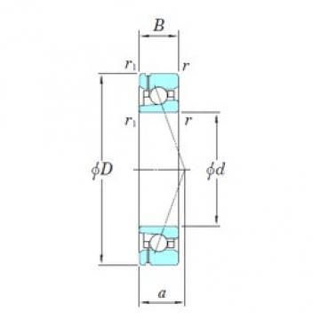 KOYO 3NCHAF915CA angular contact ball bearings