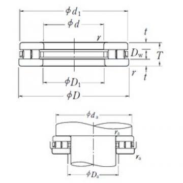 NSK 190TMP12 thrust roller bearings