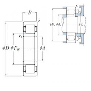 NSK NUP2320 ET cylindrical roller bearings
